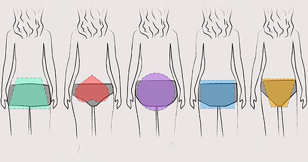 What Does The SHAPE OF YOUR BUTT Say About Your Personality?